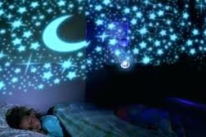 Best Night Lights For Kids Reviews Baby Night Light Projector With